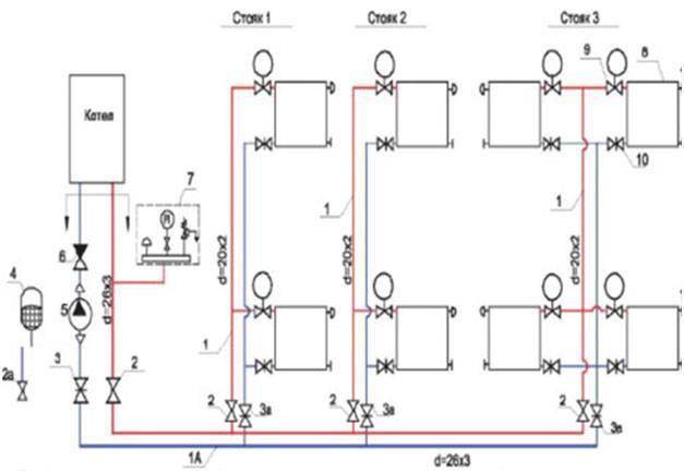 Схема двухконтурной системы отопления Тюмень. Услуги сантехнические.